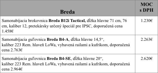 Brokovnice.sk – Predaj zbraní 14b282ddd0b